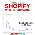 How to use Shopify with a tripwire upsell page for simple checkouts